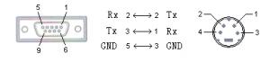 plc-haiwell-diagrama-conexionado